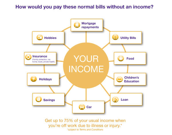 income-protection-paying-the-bills