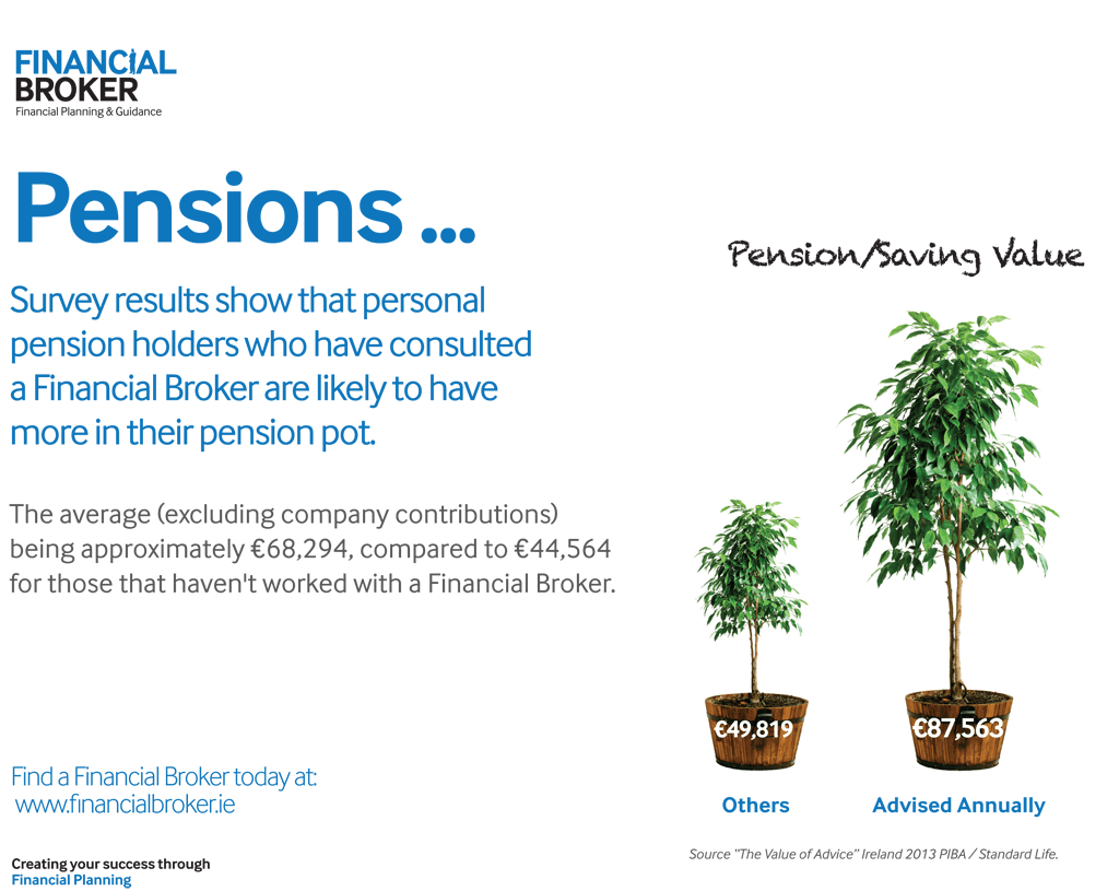 Pensions-Graphics